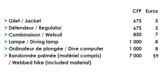 Location de materiel tarif